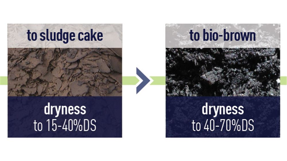 Sludge drying process by 6 stages