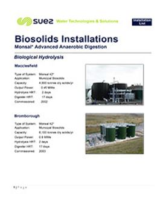 Biosoldis installations list