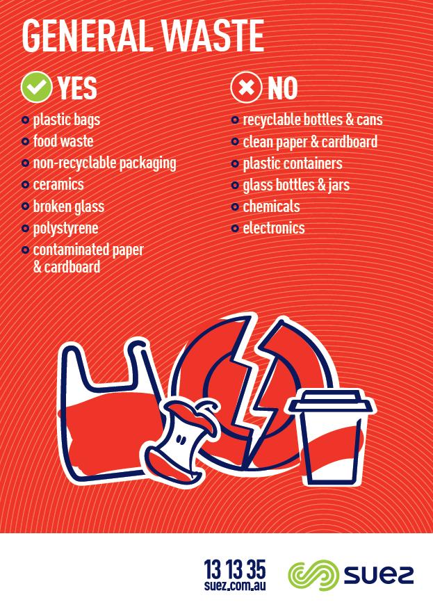 SUEZ general waste poster