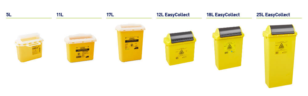 Roll top sharps containers