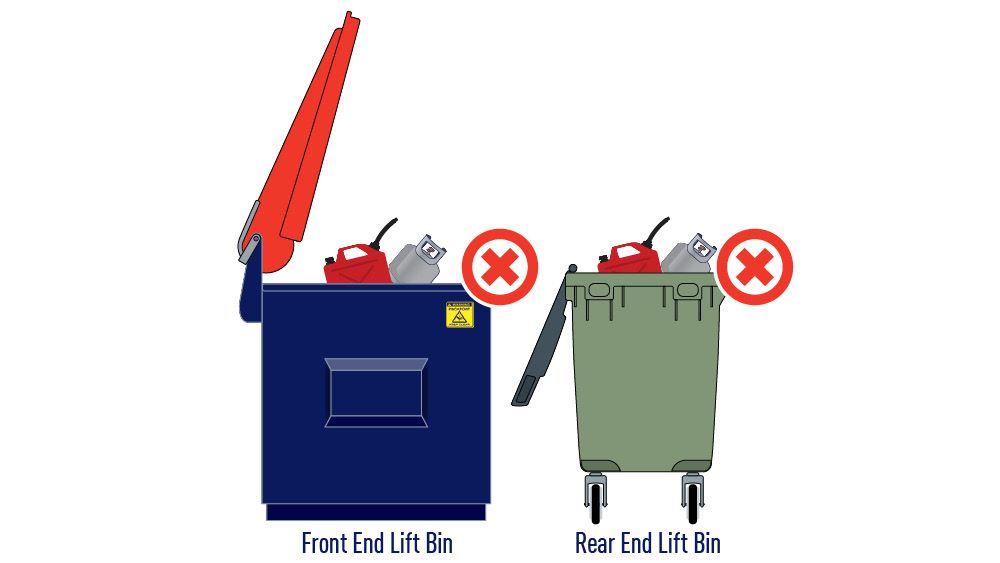 REL and FEL bin safety illustration