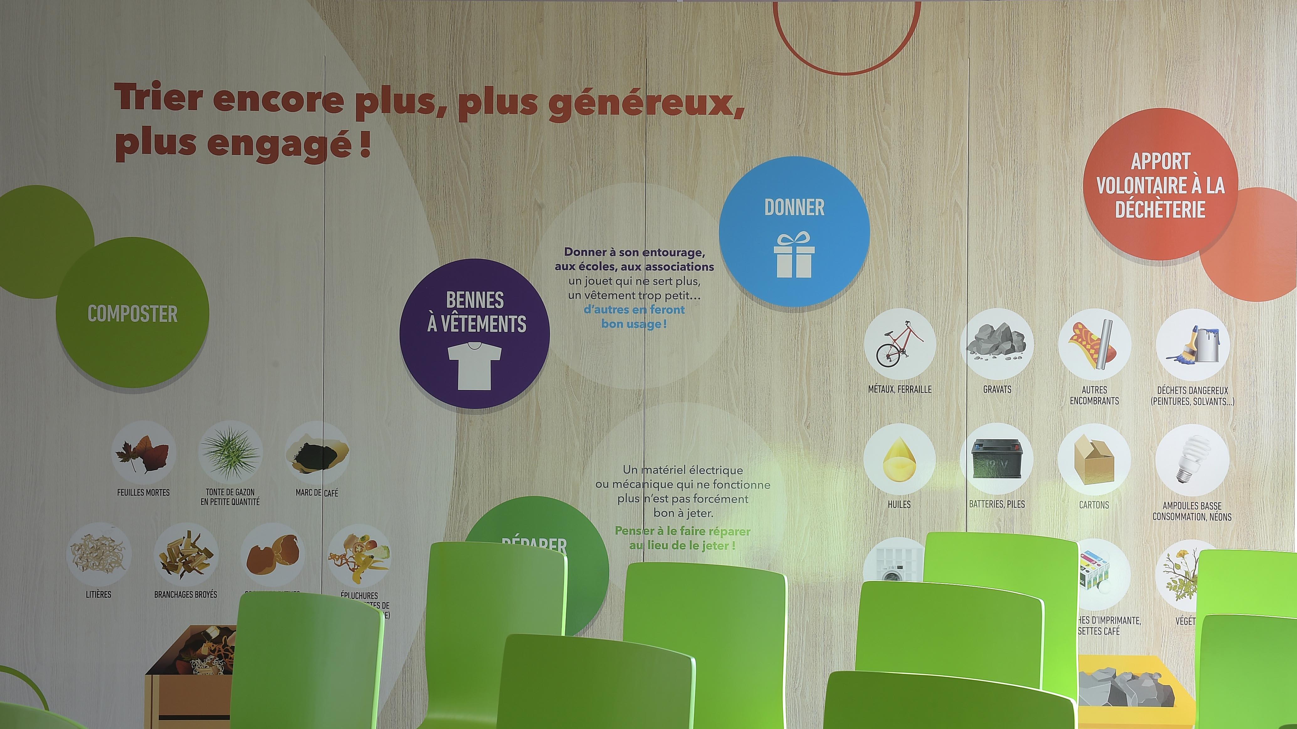 evna panneaux pedagogique