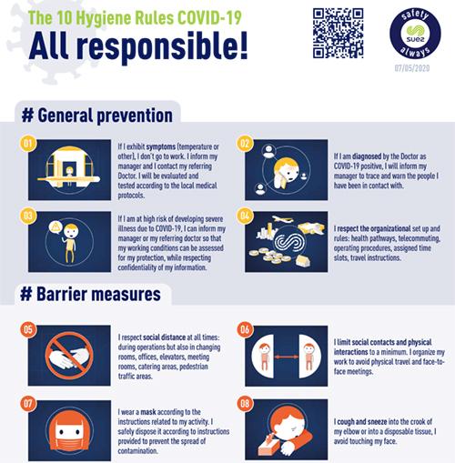 10 hygiene rules COVID 19 EN