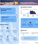 infographie covid city watch FR