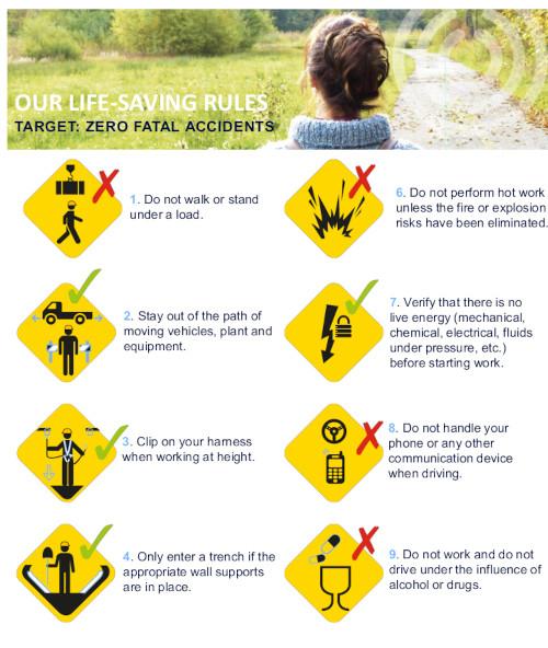 Life Saving Rules 15 oct SUEZ 2020 EN