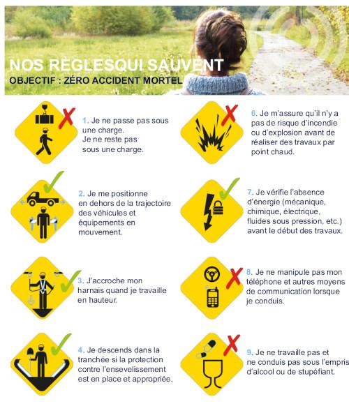 Regles qui sauvent FR 15 oct 2020