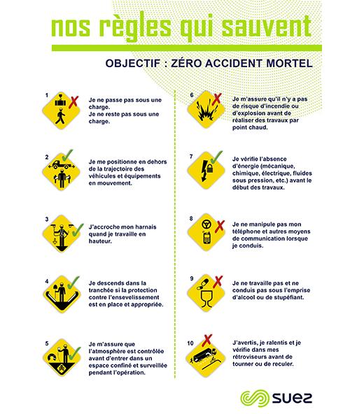 SUEZ Nos 10 regles qui sauvent FR
