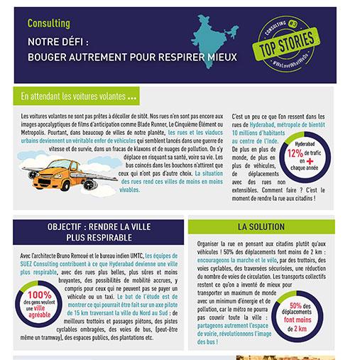Top Story 3 Rendre la rue aux citadins FR