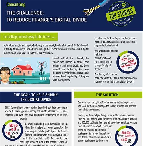 Top Story Reduce France Digital Divide EN