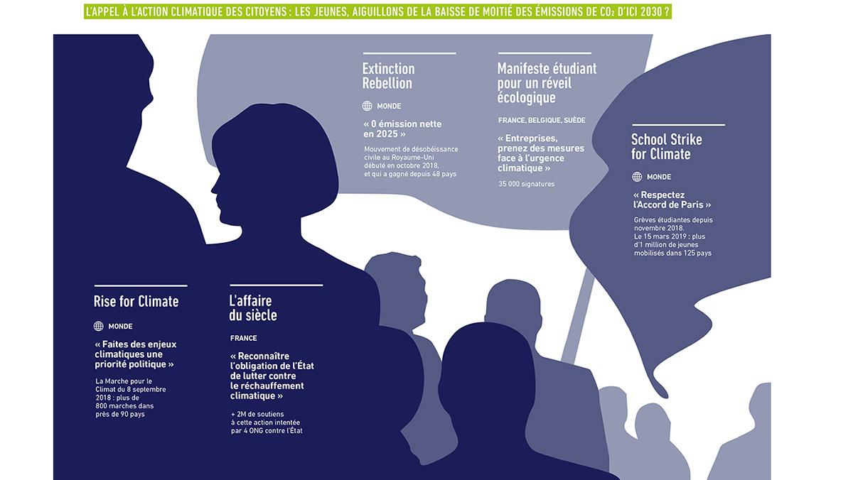 Rapport Integre 2019 Les exigences citoyennes