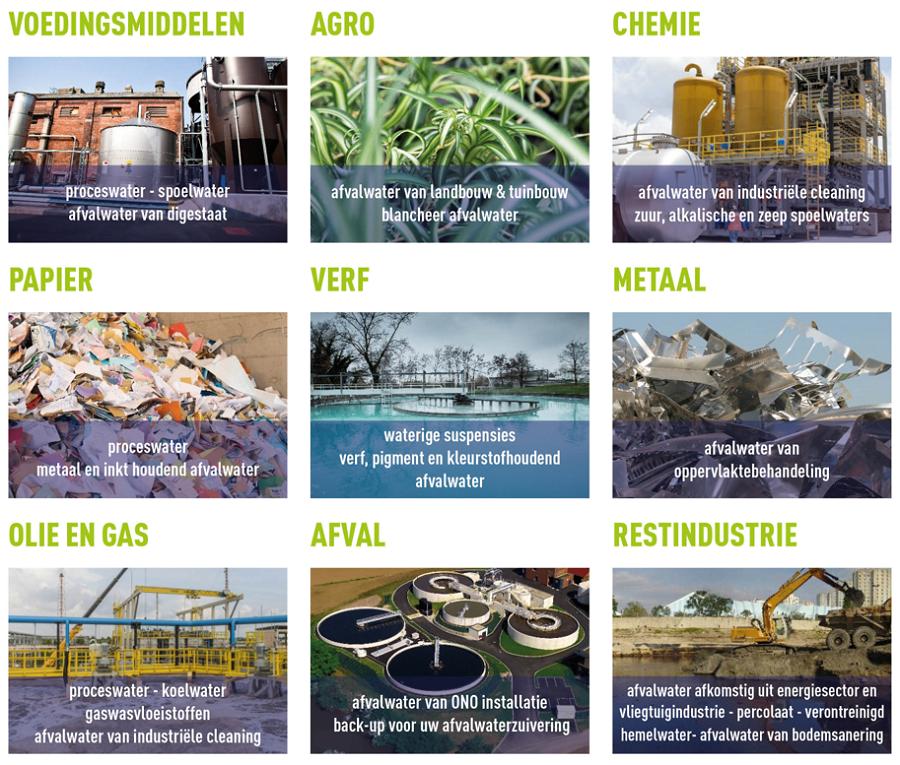 suez ecoflow sectoren