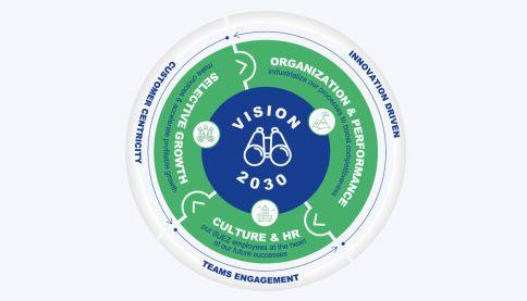 suez our strategy vision2030 EN