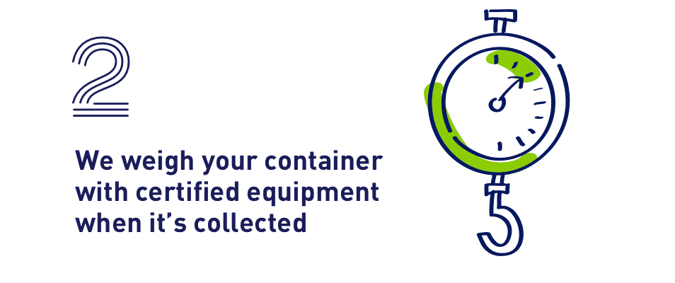 2. We weigh your container with certified equipment when it's collected